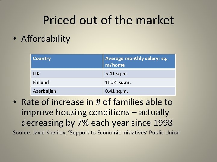 Priced out of the market • Affordability Country Average monthly salary: sq. m/home UK