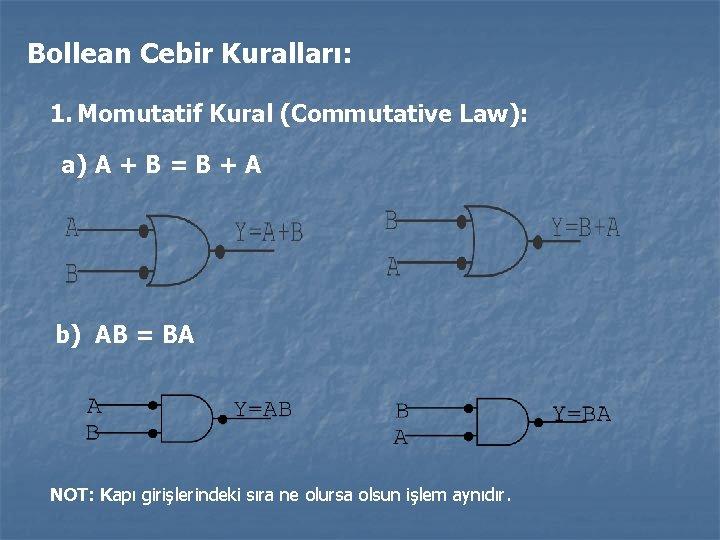 Bollean Cebir Kuralları: 1. Momutatif Kural (Commutative Law): a) A + B = B