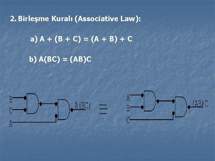 2. Birleşme Kuralı (Associative Law): a) A + (B + C) = (A +