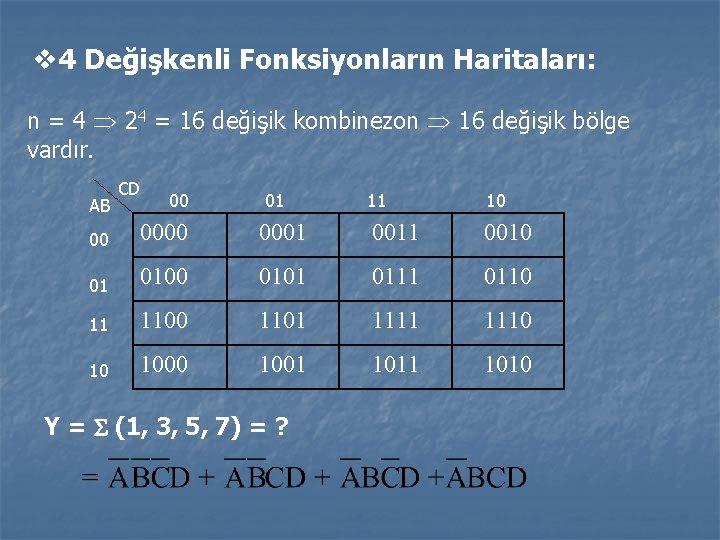 4 Değişkenli Fonksiyonların Haritaları: n = 4 24 = 16 değişik kombinezon 16