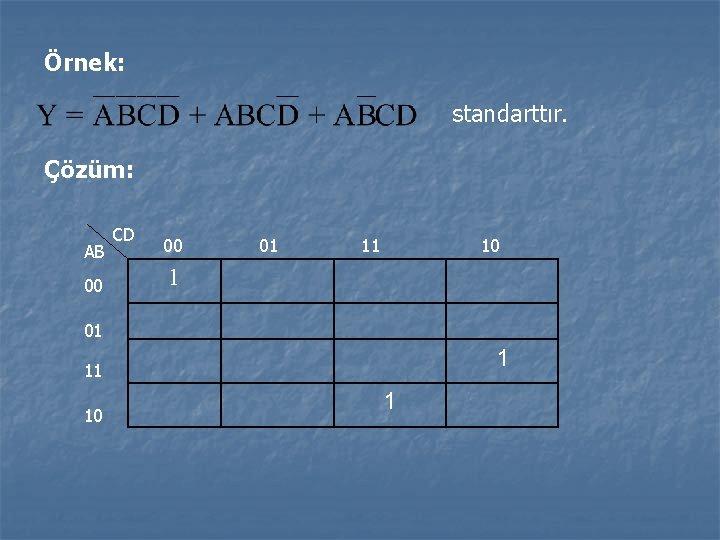 Örnek: standarttır. Çözüm: AB 00 CD 00 01 11 10 1 01 1 11