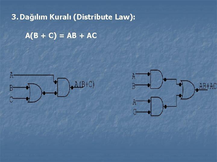3. Dağılım Kuralı (Distribute Law): A(B + C) = AB + AC