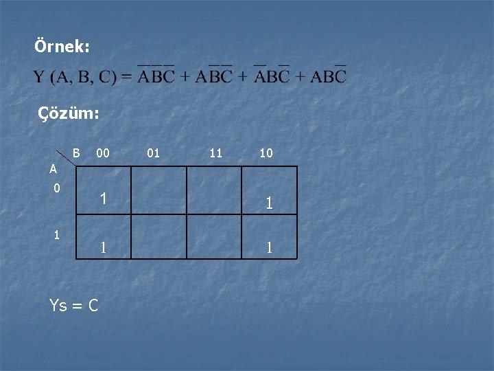 Örnek: Çözüm: B 00 01 11 10 A 0 1 Ys = C 1