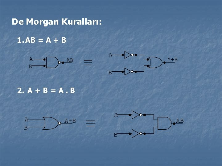 De Morgan Kuralları: 1. AB = A + B 2. A + B =