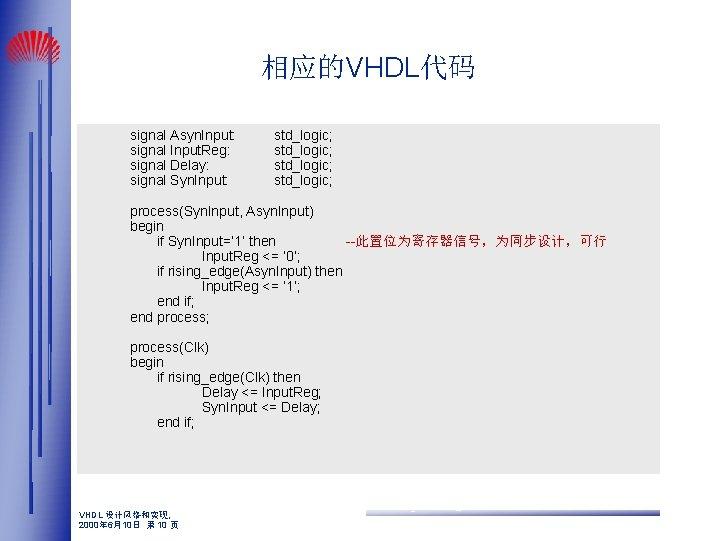 相应的VHDL代码 signal Asyn. Input: signal Input. Reg: signal Delay: signal Syn. Input: std_logic; process(Syn.