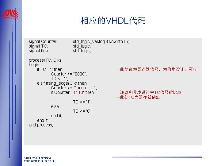 相应的VHDL代码 signal Counter: signal TC: signal flop: std_logic_vector(3 downto 0); std_logic; process(TC, Clk) begin