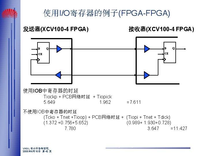 使用I/O寄存器的例子(FPGA-FPGA) 发送器(XCV 100 -4 FPGA) D 接收器(XCV 100 -4 FPGA) D Q Q CE