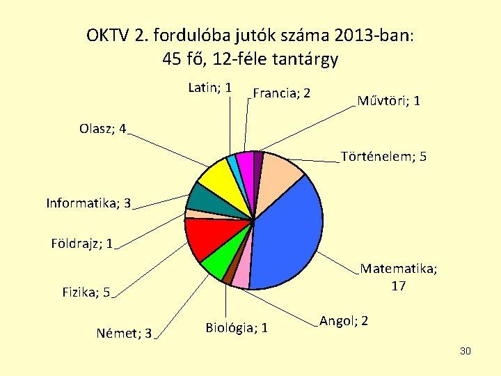 OKTV 2. fordulóba jutók száma 2013 -ban: 45 fő, 12 -féle tantárgy Latin; 1