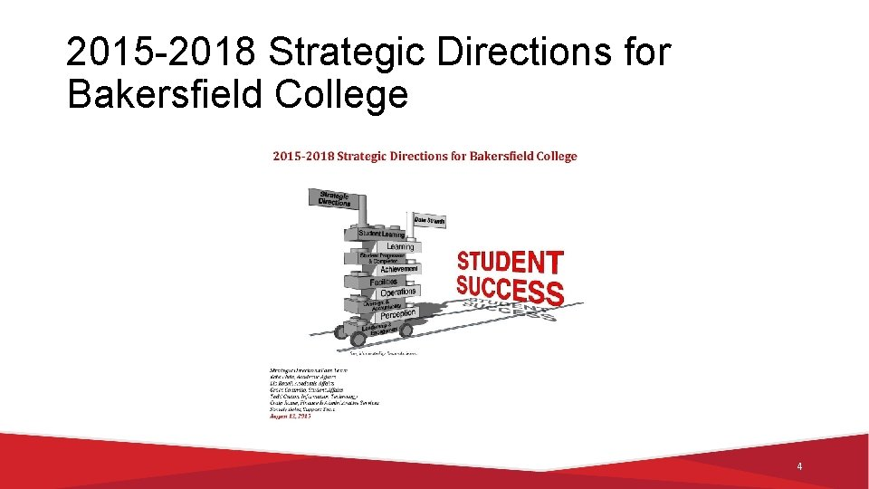 2015 -2018 Strategic Directions for Bakersfield College 4