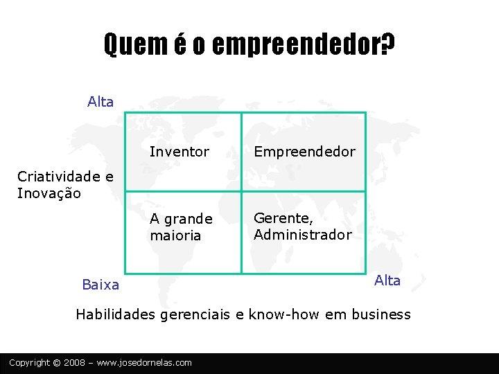 Quem é o empreendedor? Alta Inventor Empreendedor A grande maioria Gerente, Administrador Criatividade e
