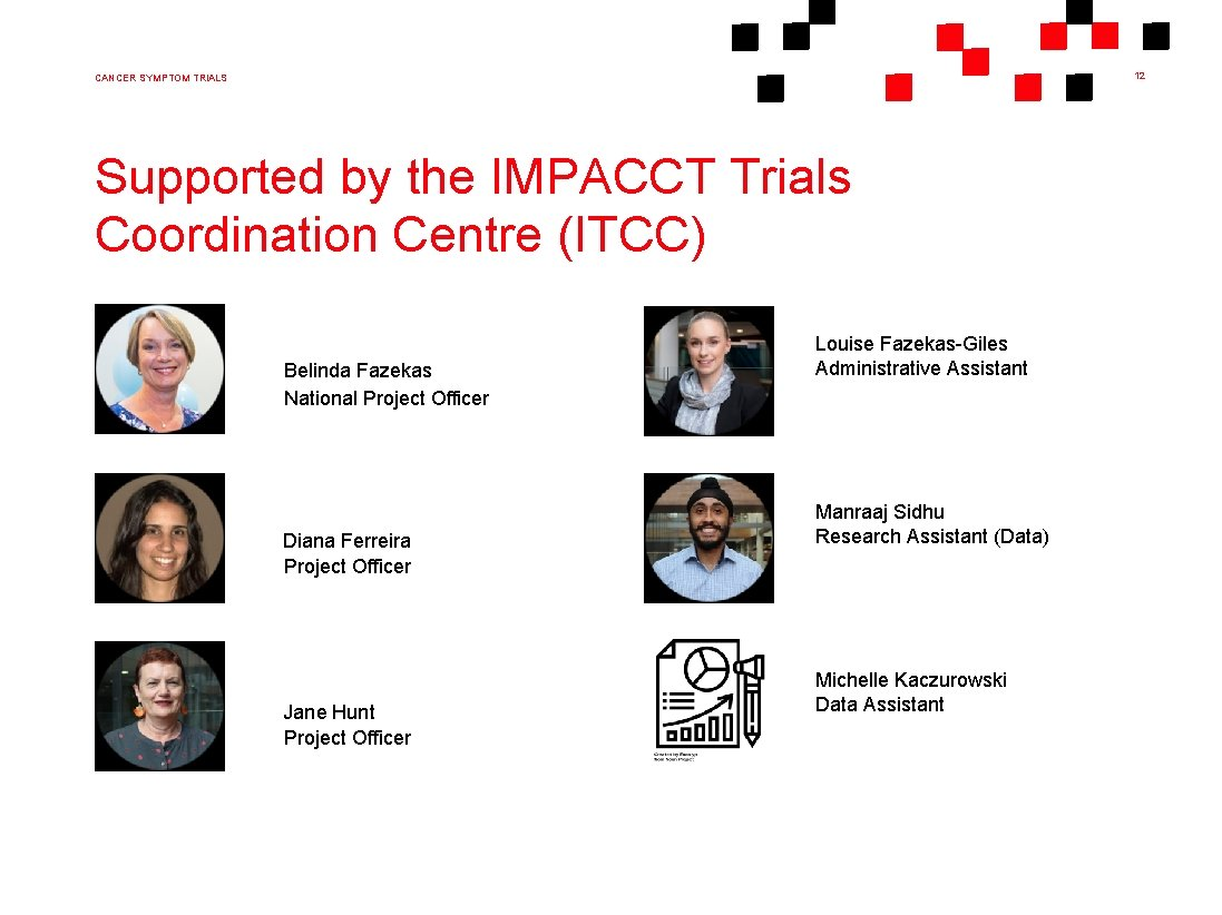 12 CANCER SYMPTOM TRIALS Supported by the IMPACCT Trials Coordination Centre (ITCC) Belinda Fazekas