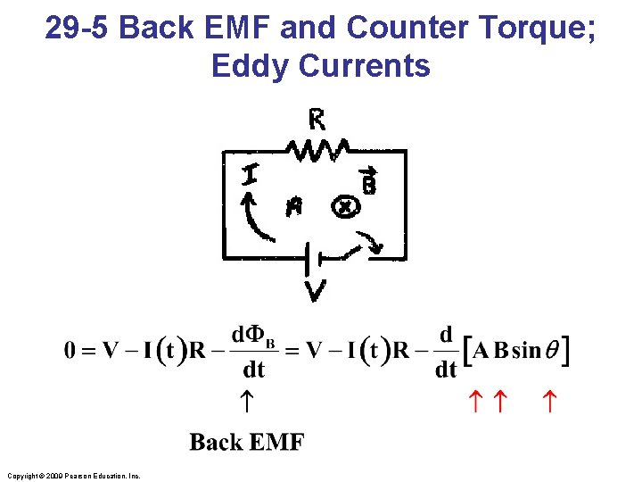 29 -5 Back EMF and Counter Torque; Eddy Currents Copyright © 2009 Pearson Education,
