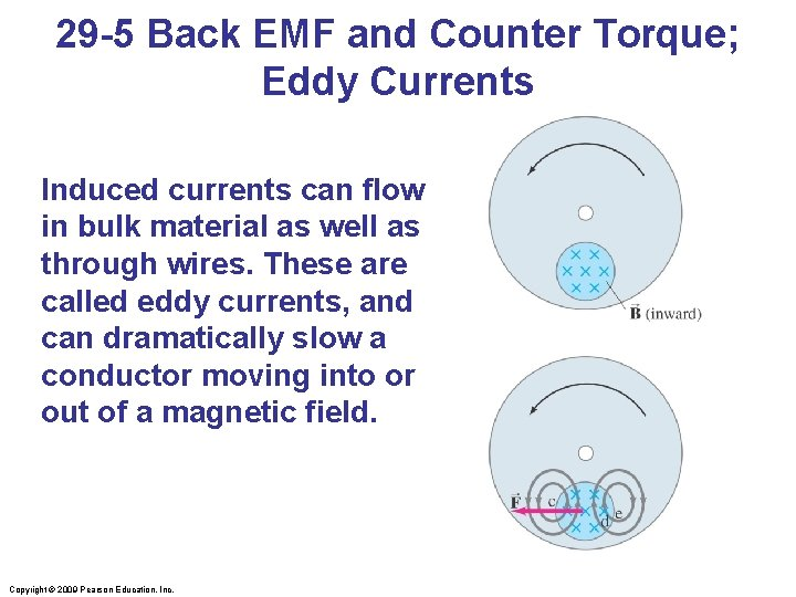 29 -5 Back EMF and Counter Torque; Eddy Currents Induced currents can flow in