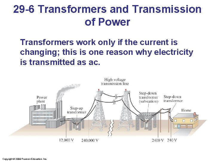 29 -6 Transformers and Transmission of Power Transformers work only if the current is