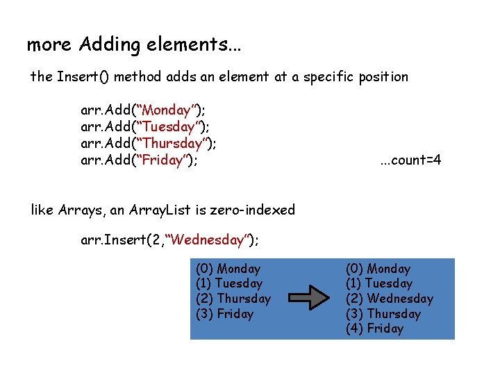more Adding elements. . . the Insert() method adds an element at a specific