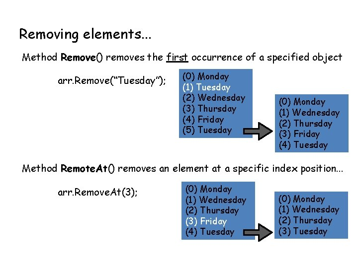 Removing elements. . . Method Remove() removes the first occurrence of a specified object