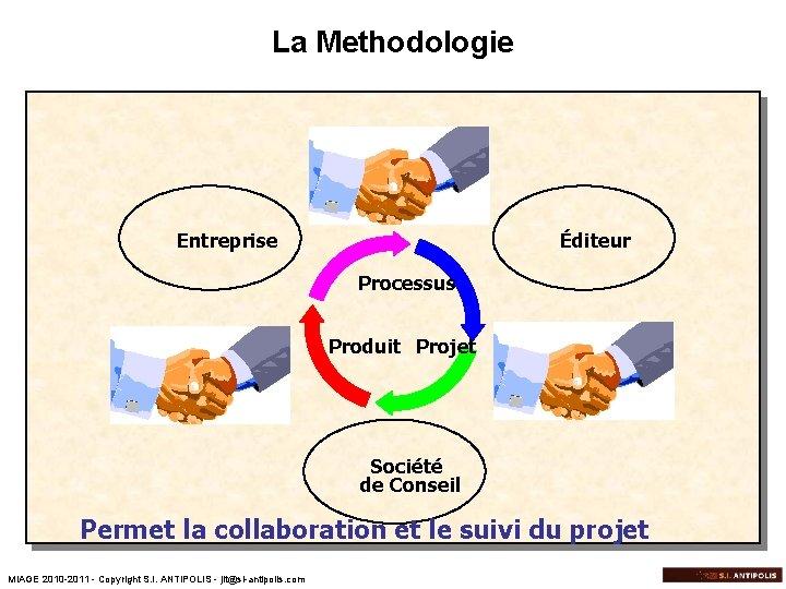 La Methodologie Entreprise Éditeur Processus Produit Projet Société de Conseil Permet la collaboration et