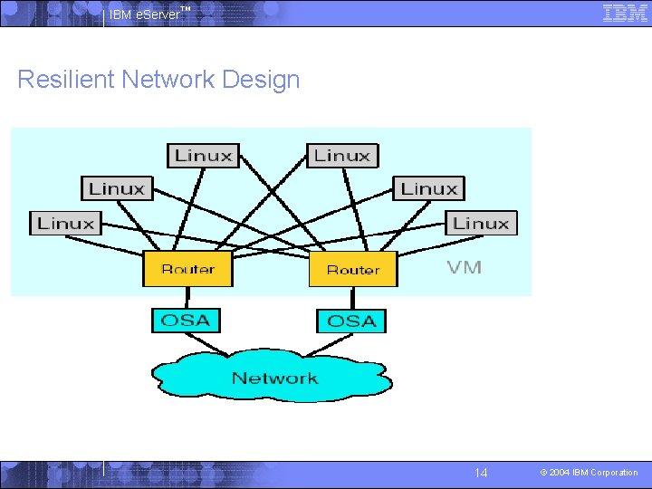 IBM e. Server™ Resilient Network Design 14 © 2004 IBM Corporation