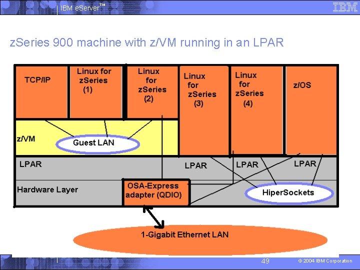 IBM e. Server™ z. Series 900 machine with z/VM running in an LPAR 49