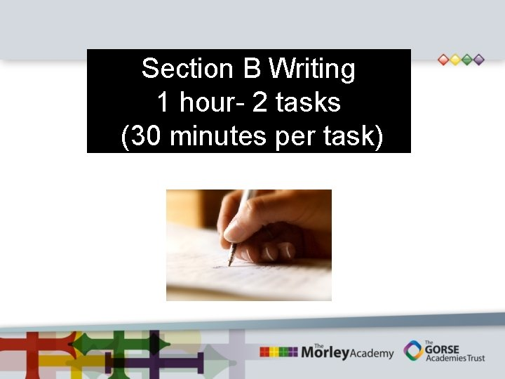 Section B Writing 1 hour- 2 tasks (30 minutes per task)