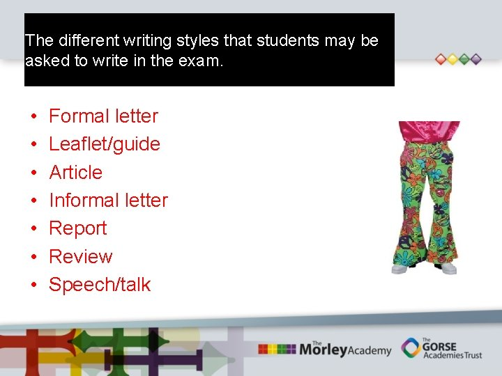 The different writing styles that students may be asked to write in the exam.