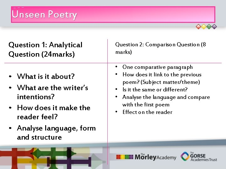 Unseen Poetry Question 1: Analytical Question (24 marks) • What is it about? •