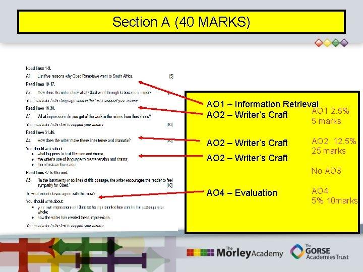 Section A (40 MARKS) AO 1 – Information Retrieval AO 1 2. 5% AO