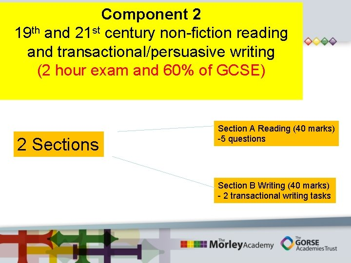 Component 2 19 th and 21 st century non-fiction reading and transactional/persuasive writing (2