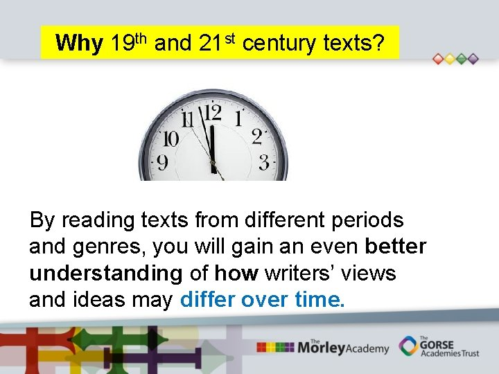 Why 19 th and 21 st century texts? By reading texts from different periods