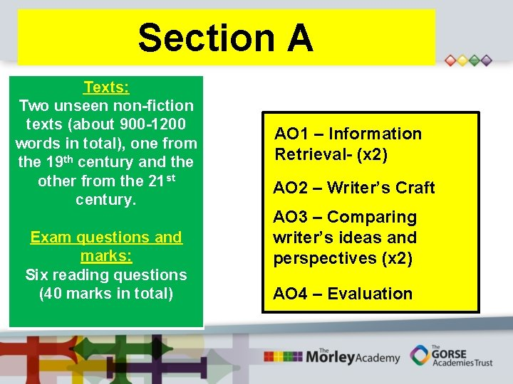 Section A Texts: Two unseen non-fiction texts (about 900 -1200 words in total), one