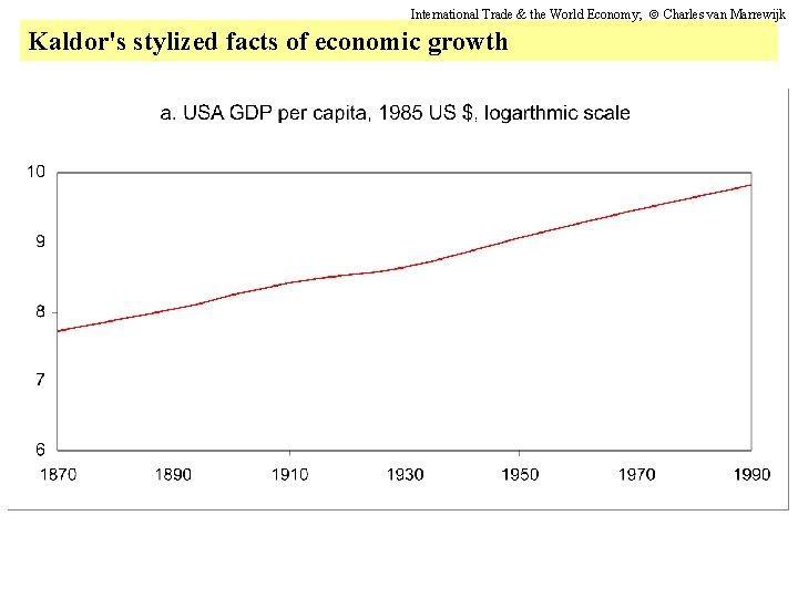 International Trade & the World Economy; Charles van Marrewijk Kaldor's stylized facts of economic