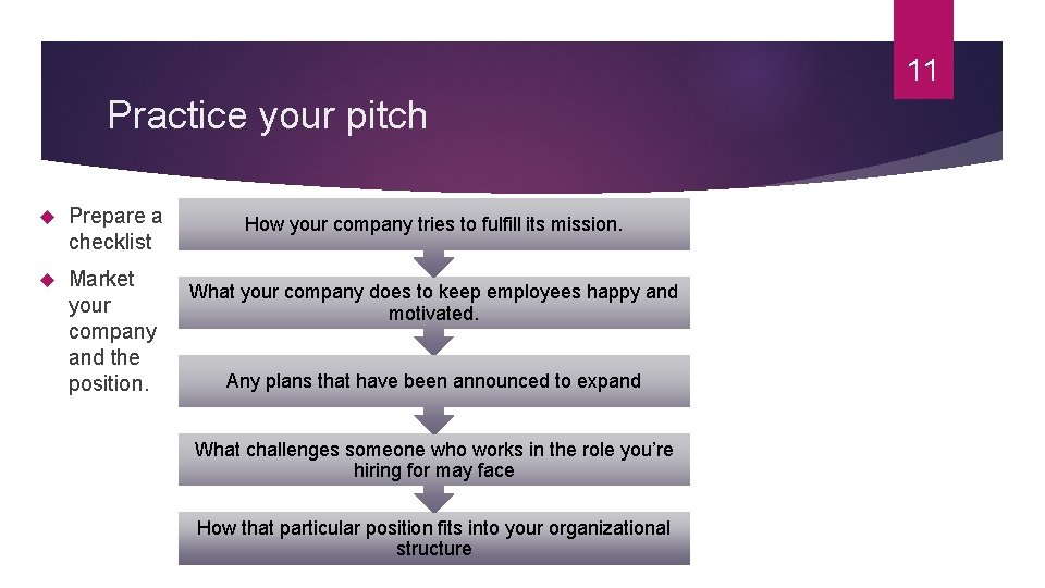 11 Practice your pitch Prepare a checklist Market your company and the position. How