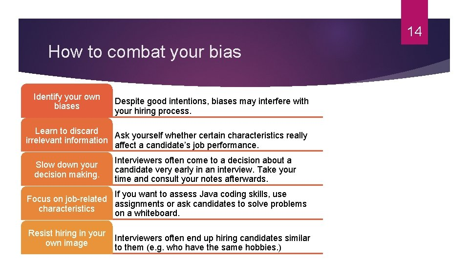 14 How to combat your bias Identify your own biases Despite good intentions, biases