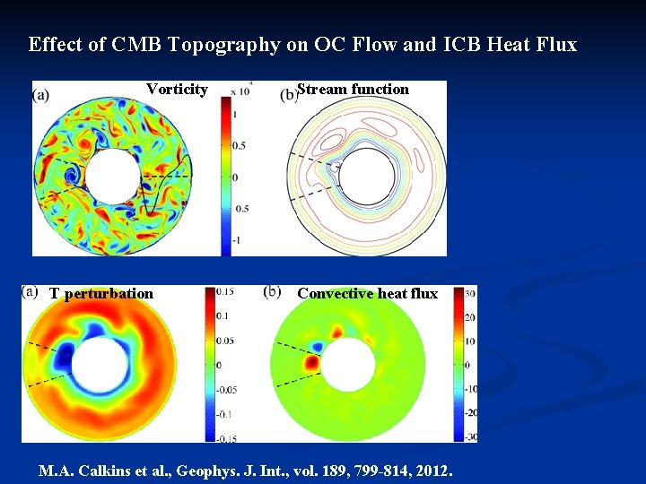 Effect of CMB Topography on OC Flow and ICB Heat Flux Vorticity T perturbation