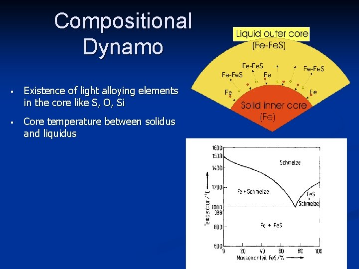 Compositional Dynamo § Existence of light alloying elements in the core like S, O,