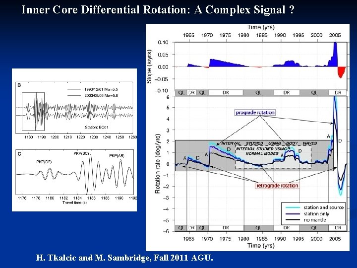 Inner Core Differential Rotation: A Complex Signal ? H. Tkalcic and M. Sambridge, Fall