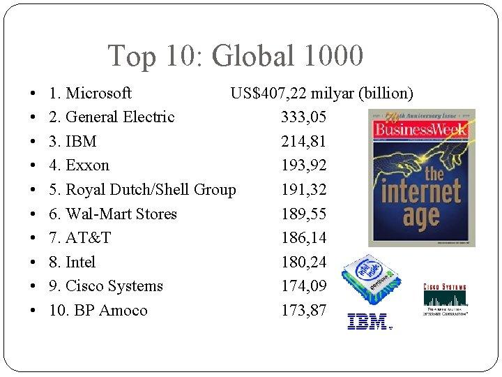 Top 10: Global 1000 • • • 1. Microsoft US$407, 22 milyar (billion) 2.