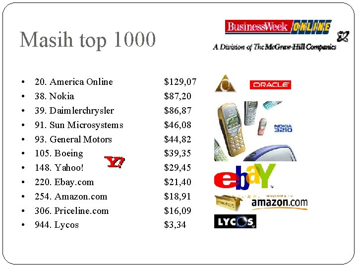 Masih top 1000 • • • 20. America Online 38. Nokia 39. Daimlerchrysler 91.