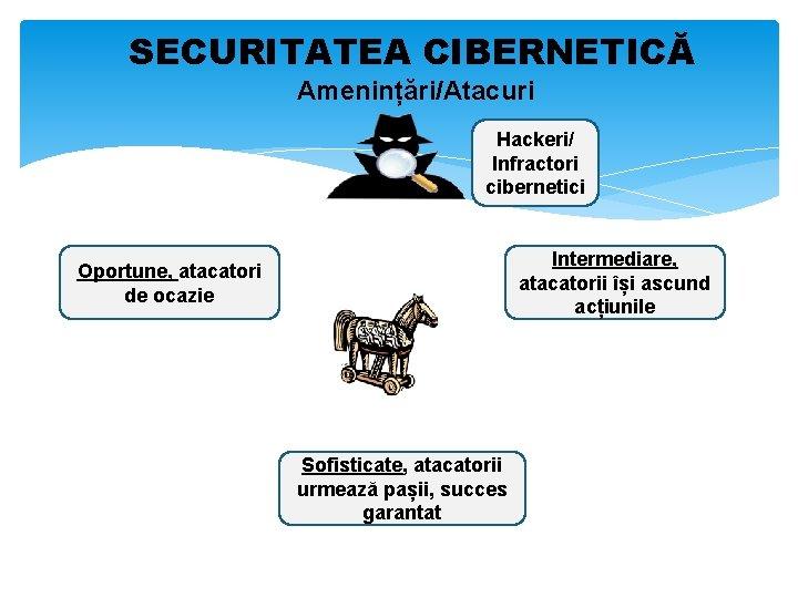 SECURITATEA CIBERNETICĂ Amenințări/Atacuri Hackeri/ Infractori cibernetici Intermediare, atacatorii își ascund acțiunile Oportune, atacatori de