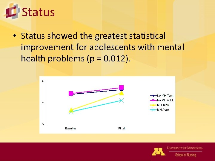 Status • Status showed the greatest statistical improvement for adolescents with mental health problems