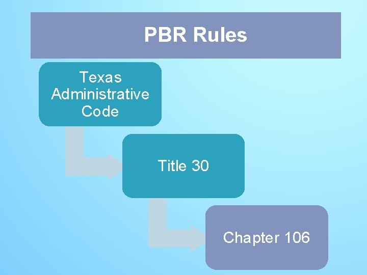 PBRRules PBR Texas Administrative Code Title 30 Chapter 106