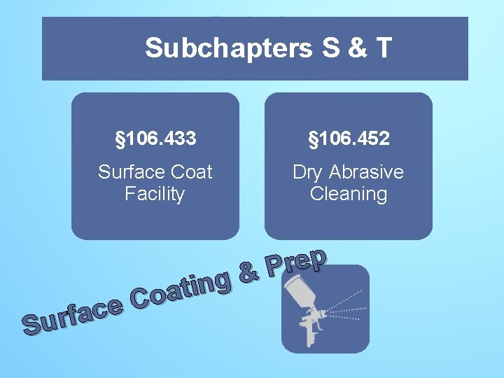 Subchapters S & T S&T § 106. 433 § 106. 452 Surface Coat Facility