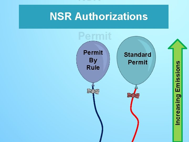 Permit By Rule Standard Permit Increasing Emissions NSR Authorizations s – Standard Permit