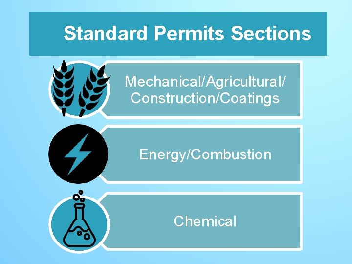 Standard Permits Sections Mechanical/Agricultural/ Construction/Coatings Energy/Combustion Chemical