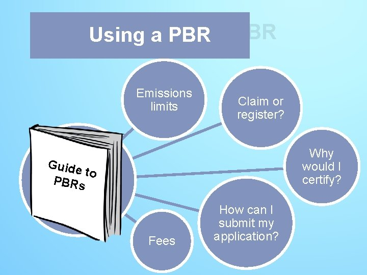 Using a PBR Emissions limits Claim or register? Why would I certify? Guide to