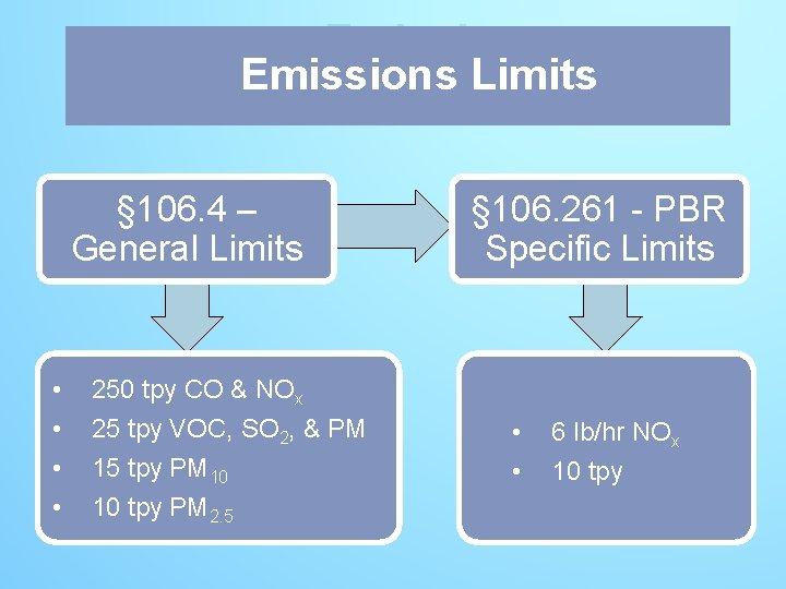 Emissions Limits § 106. 4 – General Limits • • § 106. 261 -