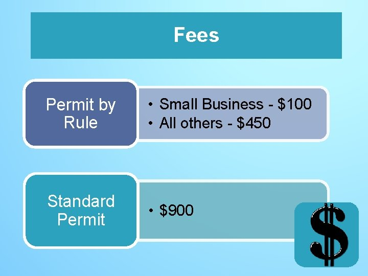 Fees Permit by Rule • Small Business - $100 • All others - $450