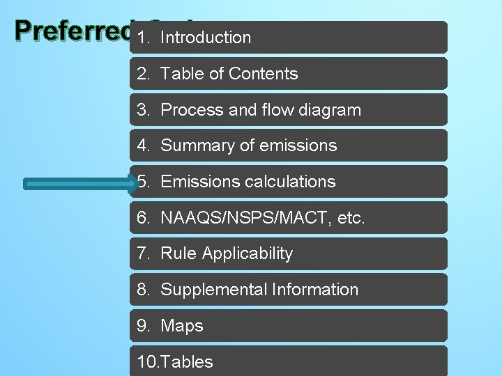 Preferred 1. Order Introduction Preferred Order 2. Table of Contents 3. Process and flow