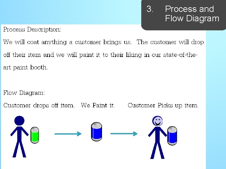3. Process and Flow Diagram