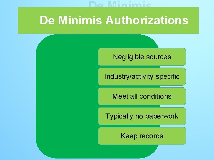 De Minimis Authorizations s Negligible sources Industry/activity-specific Meet all conditions Typically no paperwork Keep